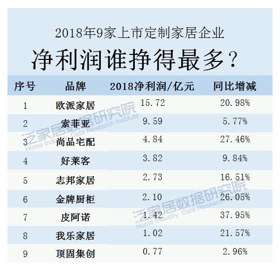 9家上市企業凈利潤.jpg