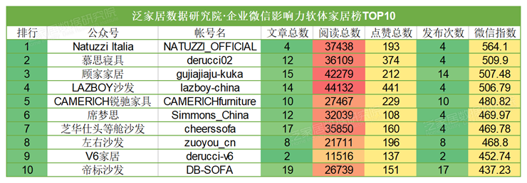 result20200630_20200601month (3).png