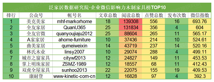 result20200630_20200601month (9).png